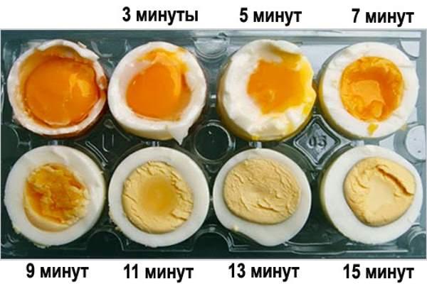 время варки яйца